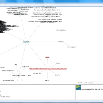 Muir Web interactive visualization