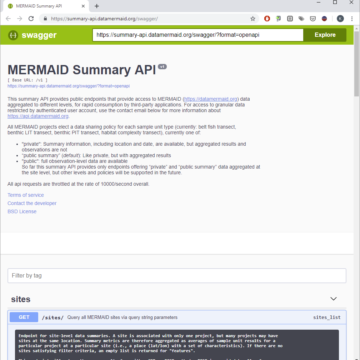MERMAID Summary API swagger